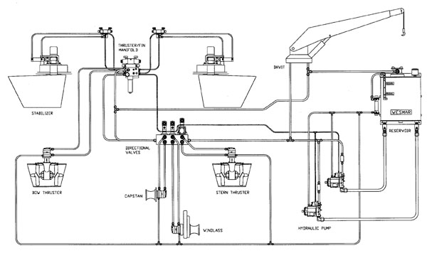 wiring diagram for pj dump trailer  wiring  electrical